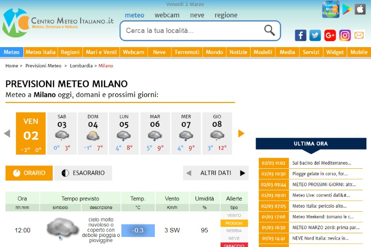 migliori siti meteo Centro meteo italiano