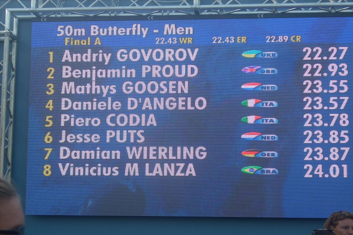 Record del mondo Govorov