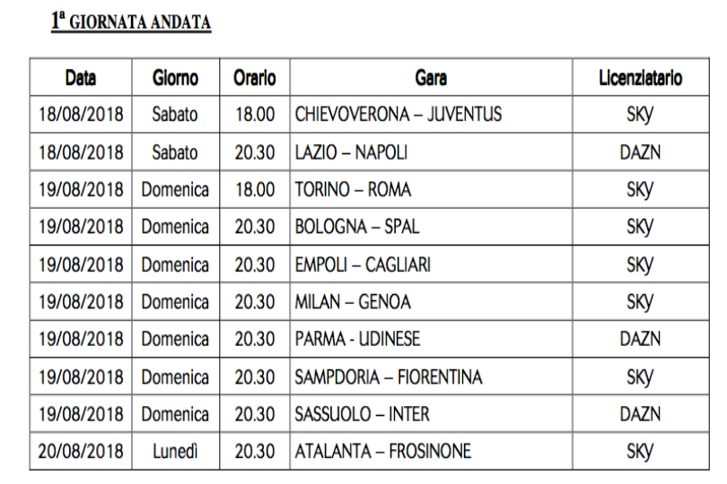 Calendario Serie A Ultime Partite.Serie A 2018 2019 Dove Vedere Le Partite Il Calendario