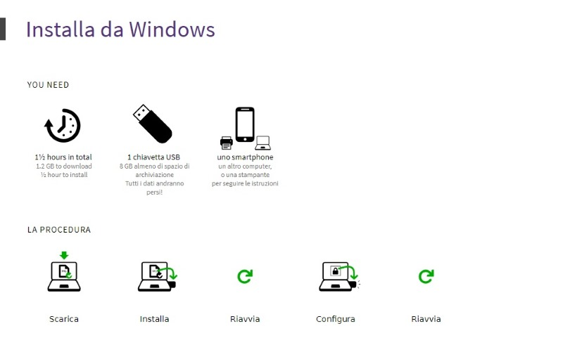 Accedere al Deep Web installazione Tails Windows